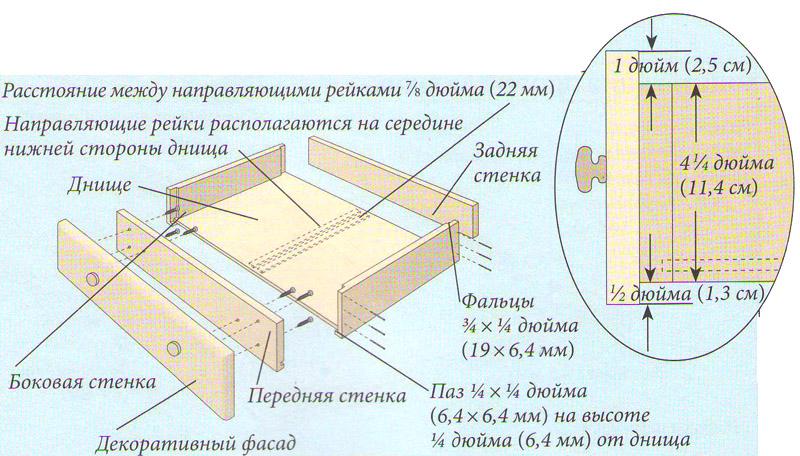 Комод своими руками чертежи и фото